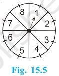 http://2.bp.blogspot.com/-24yfkWoVNTc/VngHMUQ_cbI/AAAAAAAAA3k/0SgQppKVTlY/s1600/class-10-maths-chapter-15-ncert-2.JPG