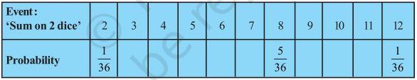 http://2.bp.blogspot.com/-hcO4fZfsd6w/VngfVFV0eUI/AAAAAAAAA4I/WfcKjcLx5GY/s1600/class-10-maths-chapter-15-ncert-5.JPG