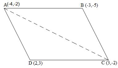https://3.bp.blogspot.com/-qGkdmQXYFZ8/VsgayjA00WI/AAAAAAAABBA/DlJLybRLhi4/s400/class-ncert-maths-coordinate-geometry-4.PNG