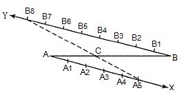 http://1.bp.blogspot.com/-kvM9TPphSZ4/VYGyFveRklI/AAAAAAAAA2A/wvdJR6Hj6Sw/s320/ch11-maths-class10-construction-1.PNG