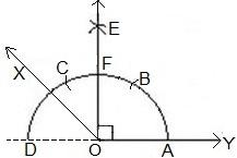 http://1.bp.blogspot.com/-v7fbfRfqwik/VppVfFVA9XI/AAAAAAAAA9Q/Eh9SFaUhSck/s1600/class-9-ncert-maths-ch11-constructions-8.JPG