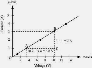 http://3.bp.blogspot.com/-5XNNil9mAr8/VOgq8Kdc_rI/AAAAAAAAD8k/6Dj9OxvvCd0/s1600/graph-1-electricity.jpg