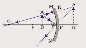 http://3.bp.blogspot.com/-psgaaW-634o/VOWc0a-ybGI/AAAAAAAAD2g/5BoLDMjFmos/s1600/concave-mirror-1.jpg