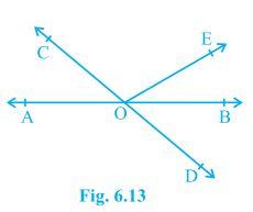 https://2.bp.blogspot.com/-IB6mppqSY14/VgINwWgmSDI/AAAAAAAAAQU/JXMCGh-S0TQ/s1600/class-9-maths-chapter-6-ncert-1.JPG