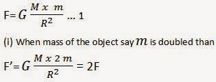 http://4.bp.blogspot.com/-7GB-y-10tKw/VNnkkf6G2tI/AAAAAAAADp0/PJEHpheFHcs/s1600/equation-5-gravitation.jpg
