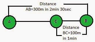 https://1.bp.blogspot.com/-VH-q5EBlvww/VNeGu3atQzI/AAAAAAAADnY/wWRhG_92_Q8/s1600/distance-circle-motion-class-9th.jpg