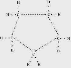 http://1.bp.blogspot.com/-WFnD1ftmjKQ/VOGM7KEe8dI/AAAAAAAADyI/JmIMxJS7Njs/s1600/electron-dot-structure-of-cyclopentane.jpg