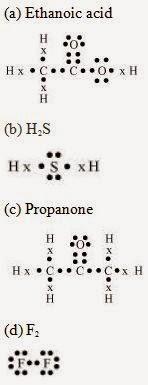 http://4.bp.blogspot.com/-eCNAWCOzk6M/VOHihGKadrI/AAAAAAAADzY/lOpGhaBjsXw/s1600/structre-of-ethanoic-h2s-propanone-f2.jpg